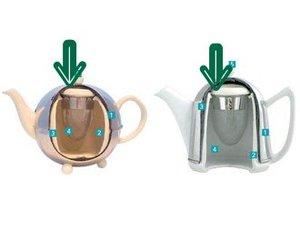 Bredemeijer Cosy 1301 - 1302  / Cosy Manto 1510 Teapot Black Replacement Lid